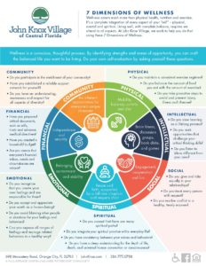 The 7 Dimensions of Wellness infographic
